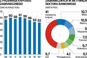 Repolonizacja banków tak, ale nie nacjonalizacja. Bo wtedy dopiero dostaniemy po kieszeni