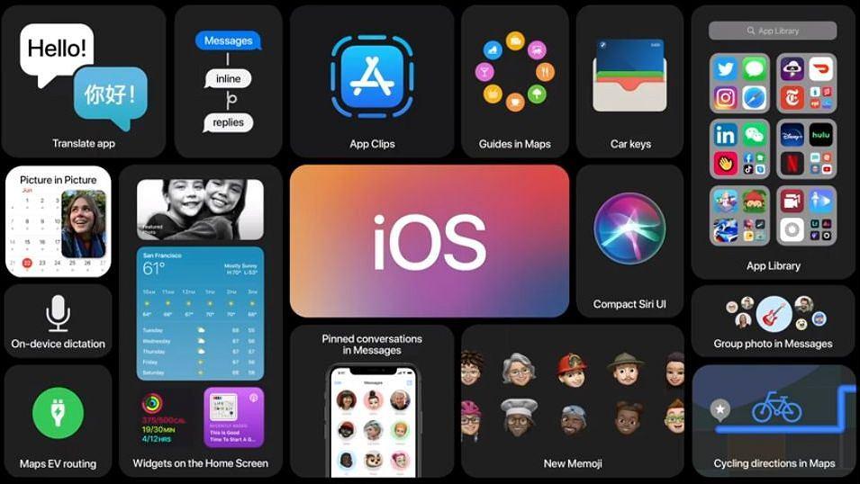 Apple zaprezentował nowy iOS 14