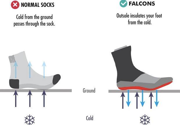 Falcons - gamingowe skarpetki