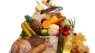 Piramida zdrowego żywienia - znasz i stosujesz się do jej zasad?