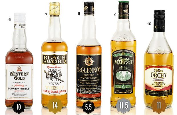 Ruda za cztery dychy: test whisky z dyskontów, testy, whisky, alkohol, Wyniki testu