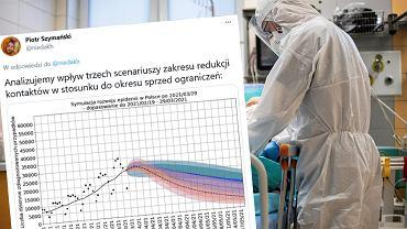 Prognoza rozwoju epidemii
