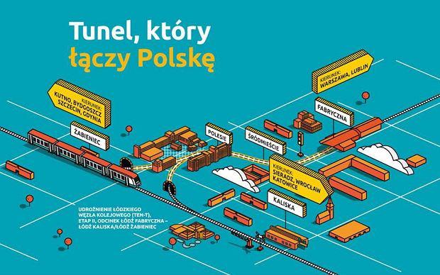 Tunel, który łączy Polskę