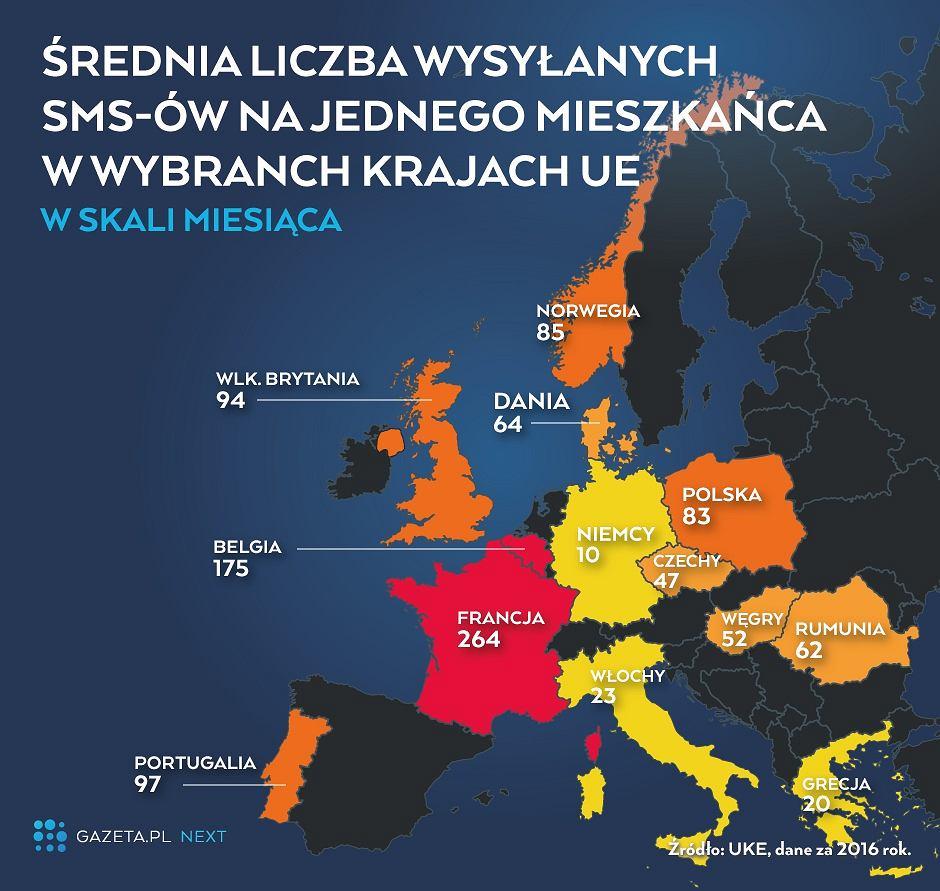 Średnia liczba SMS-ów na jednego mieszkańca w wybranych krajach UE