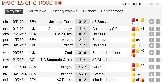 Juve - Roma