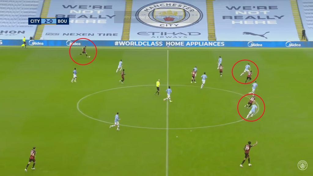 Błąd obrony Manchesteru City