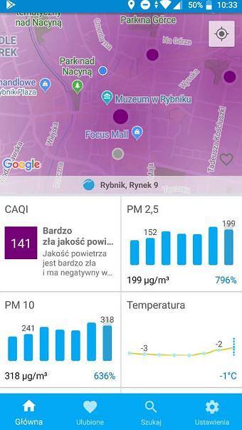 Zła jakość powietrza w Rybniku