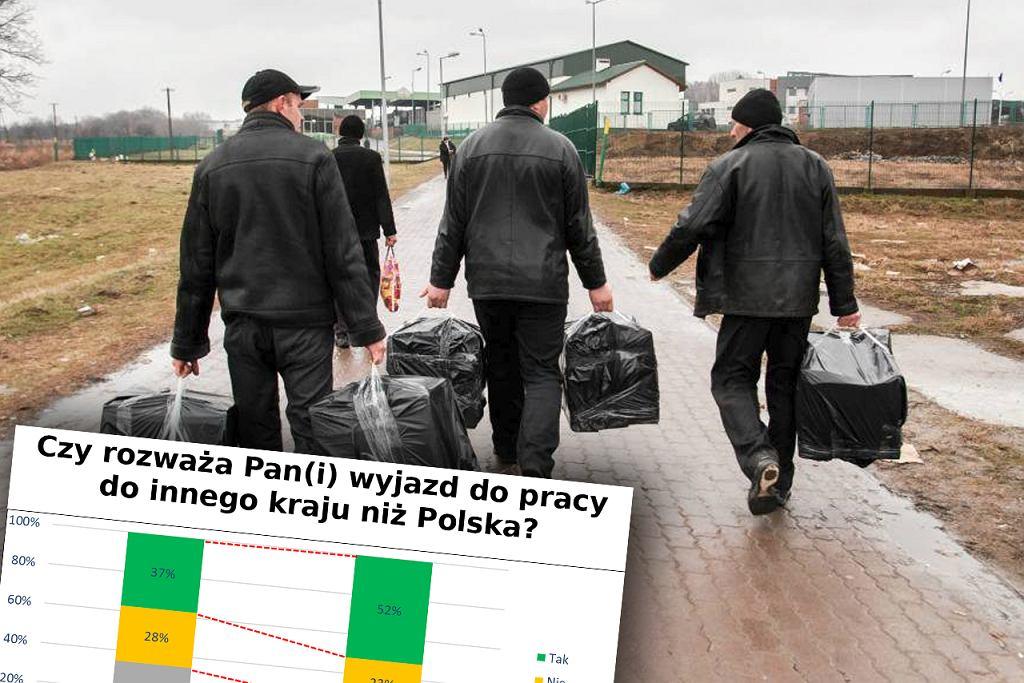 Ukraińcy deklarują, że chcą wyjechać z Polski