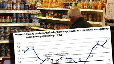 Ależ skok inflacji! 5 proc. w lipcu. Od 20 lat nie było wyższej inflacji w Polsce