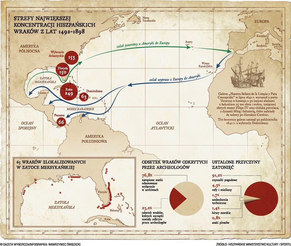 Mapa hiszpańskich wraków