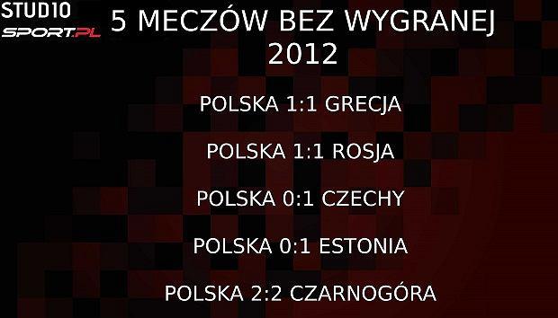 Pięć meczów bez wygranej w 2012 roku