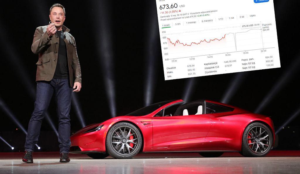 Elon Musk i Tesla Roadster