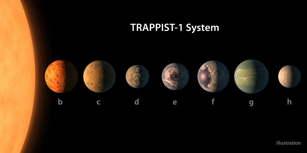 Ilustracja NASA - jak może wyglądać system planetarny TRAPPIST-1