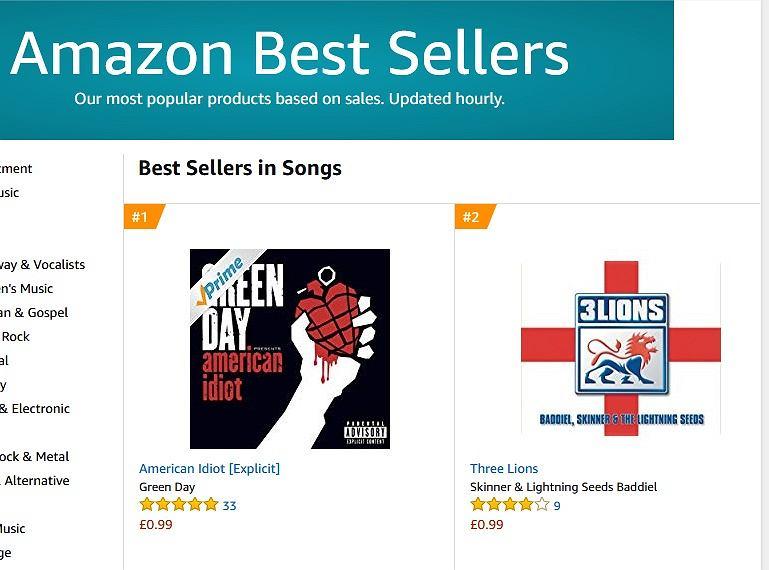 Amazon Green Day screen