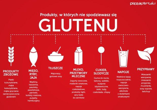 Dieta Bez Pszenicy Wszystko O Gotowaniu W Kuchni Ugotujto