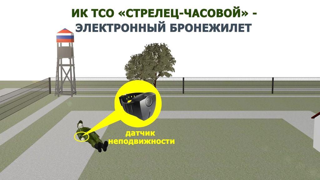 Rosyjski inteligentny zegarek