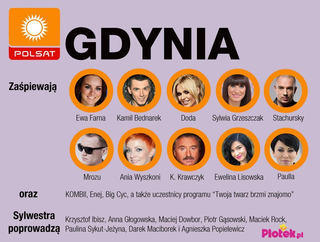 Sylwester Polsatu, Gdyni. Kto wystąpi?