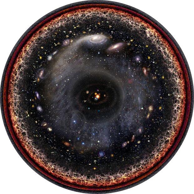 Logarytmiczna mapa obserwowalnego wszechświata