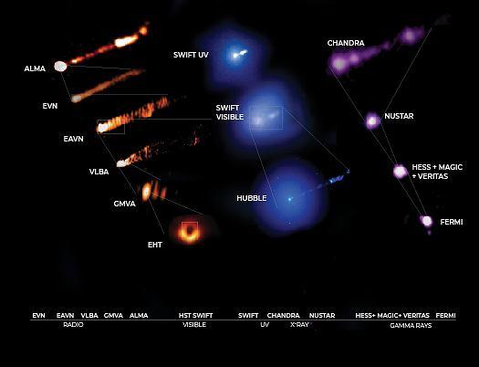 Nowe, niezwykle szczegółowe badania czarnej dziury w M87
