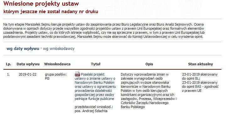 Projekt PiS ws. zarobków w NBP w Sejmie