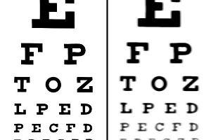 examinarea ochilor pe echipamente moderne vedere pierdută, ochii răniți