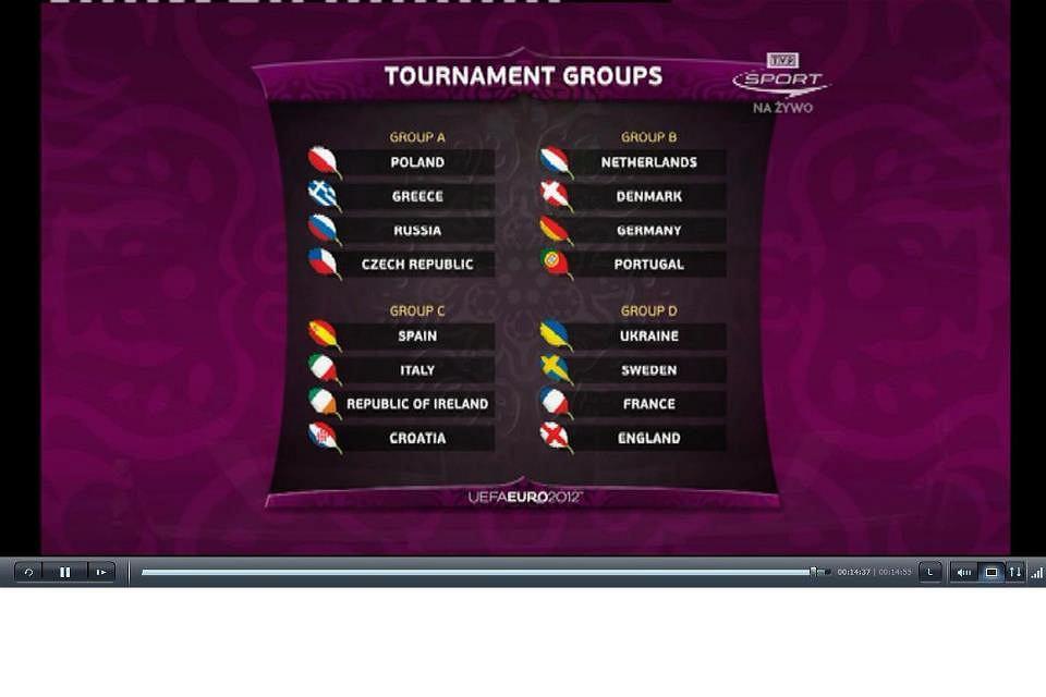Losowanie grup na Euro 2012