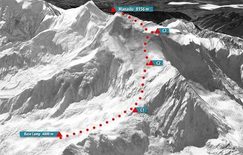 Manaslu: droga na szczyt