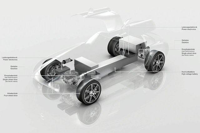 Elektryczna wersja Mercedesa SLS AMG