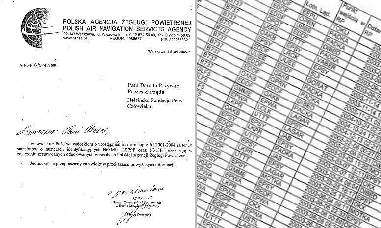 Rejestr lotów samolotów CIA