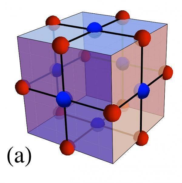 Zastosowany kod korekcji błędów - każda kropka reprezentuje jeden kubit.