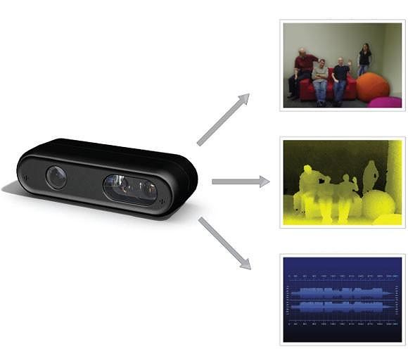 Efekt działania technologii PrimeSense - kolorowy obraz, mapa głębokości i dźwięk.