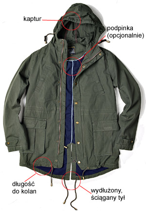 parka, Review, kurtka, Peek & Cloppenburg