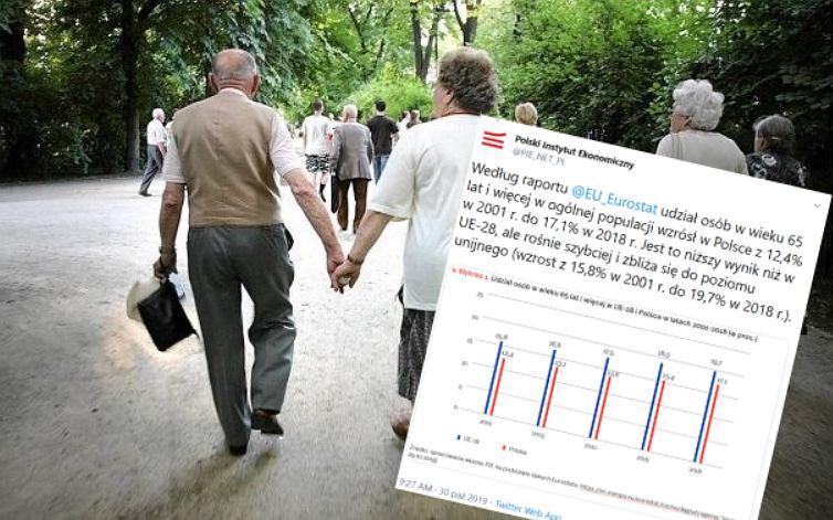 Polska starzeje się szybciej niż Unia Europejska.
