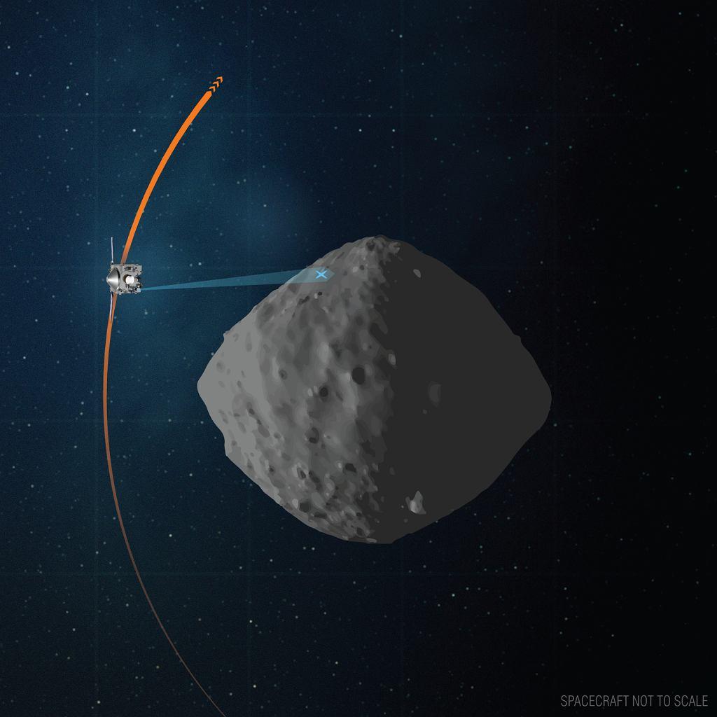Ostatnie zbliżenie  OSIRIS-REx  do asteroidy Bennu - wizja artysty