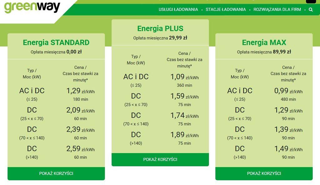 GreenWay - cennik ładowania samochodów elektrycznych