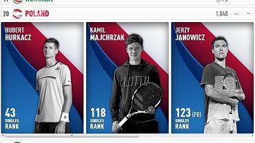 Hubert Hurkacz może zapewnić Polakom udział w nowych rozgrywkach ATP