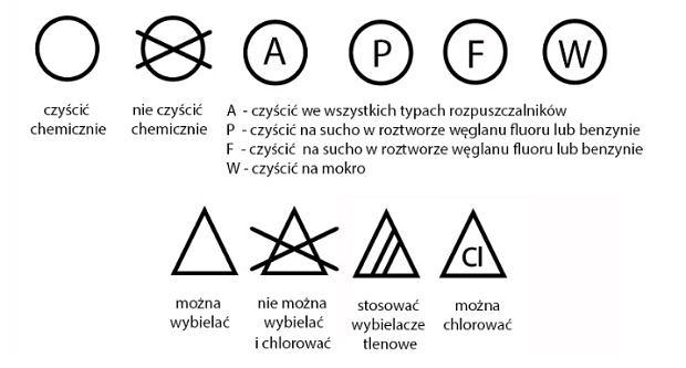 oznaczenia prania chemicznego