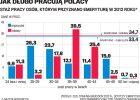 Zaskakujące dane. Polki pracują dłużej od Polaków?