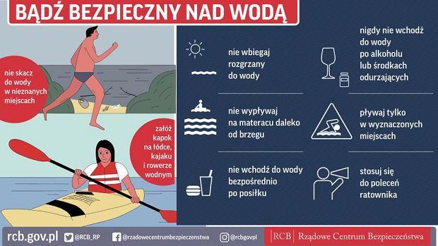 Zasady bezpieczeństwa nad wodą