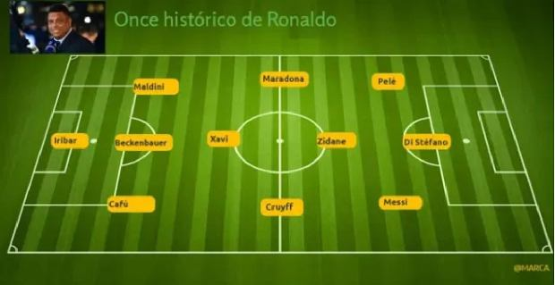 Jedenastka wybrana przez Ronaldo