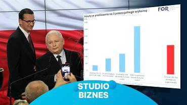 'Studio Biznes' o rozdawnictwie, cenach mieszkań i wyjątkowym samochodzie