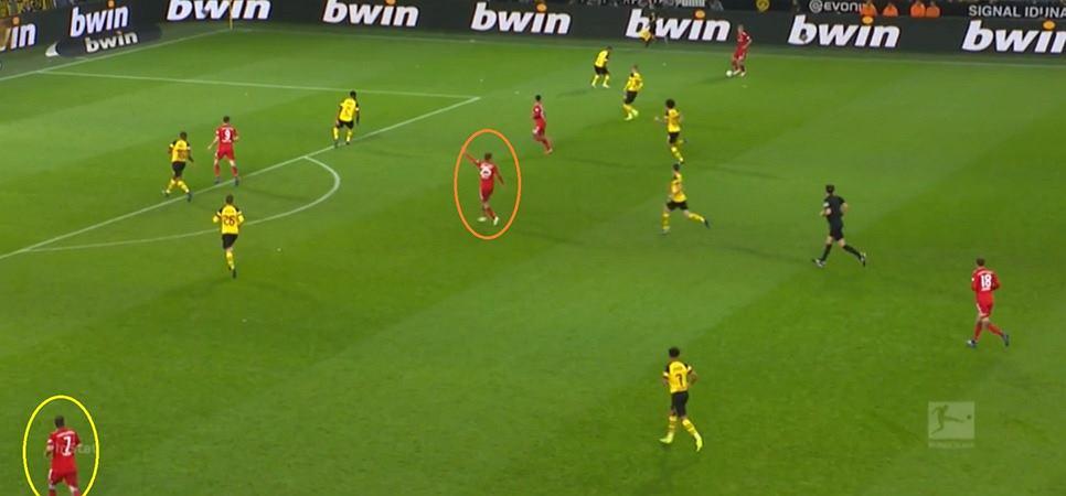 Atak Bayernu, Ribery (żółte kółko) rozciąga grę, Mueller (pomarańczowe) między liniami absorbuje uwagę rywali.