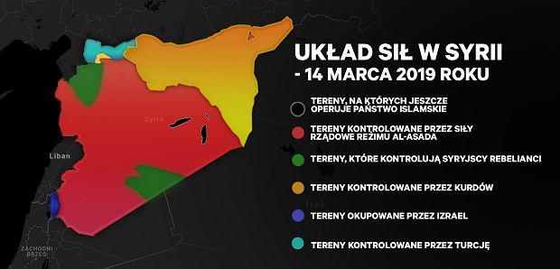 Układ sił w Syrii - 14 marca 2019 roku