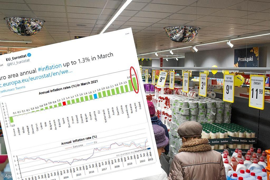 Polska inflacja najwyższa w UE.