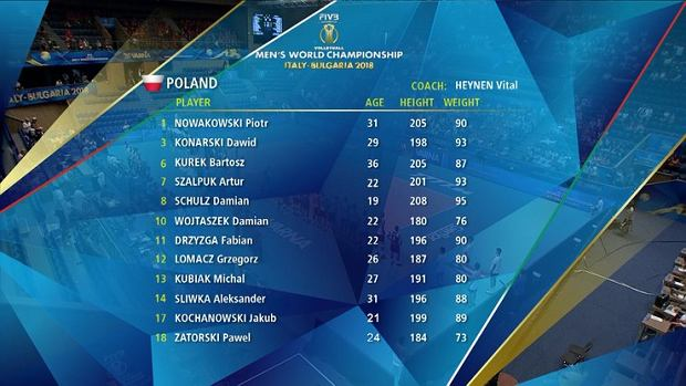 Wiek Polaków