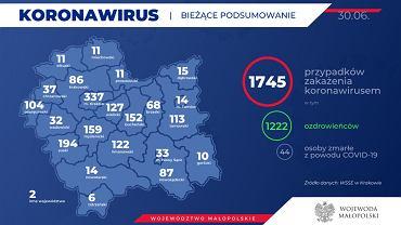 W Małopolsce liczba osób zakażonych koronawirusem wzrosła o kolejne 44 przypadki