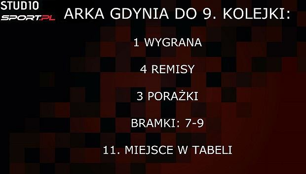Arka Gdynia do 9. kolejki