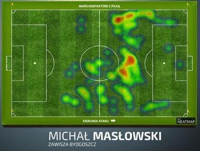 Mapa kontaktów Masłowskiego