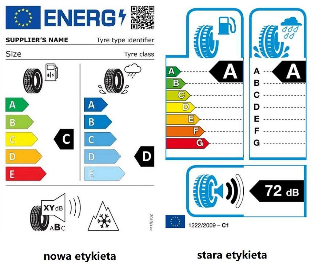Unijne etykiety na oponach - nowe od maja 2021 (po lewej) i stare (po prawej)