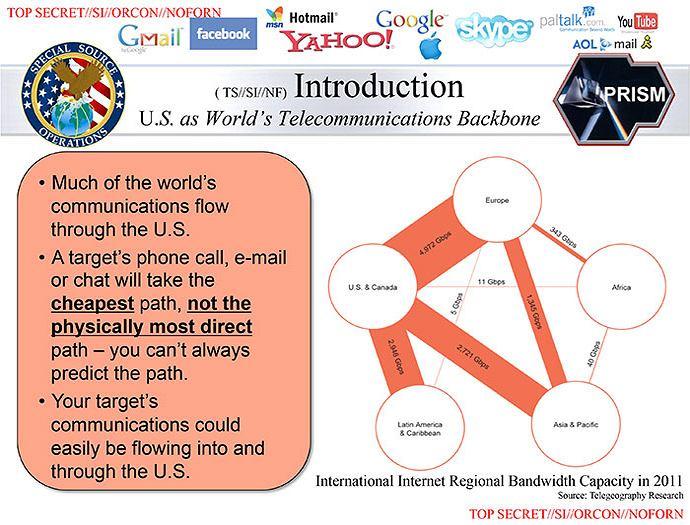 Slajd z prezentacji na temat PRISM pokazujący przepływ danych na świecie